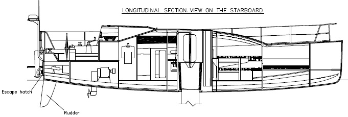 Section longit