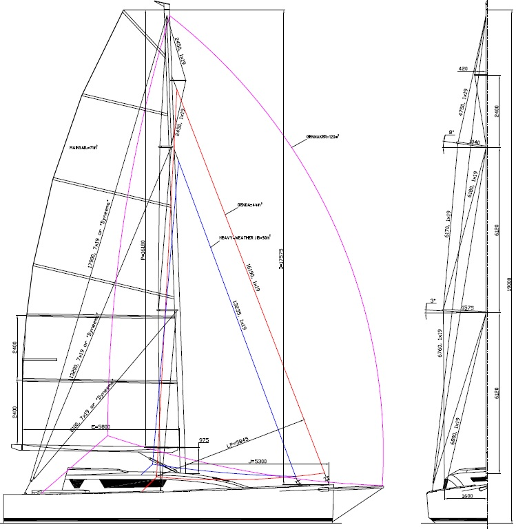 sail plan web