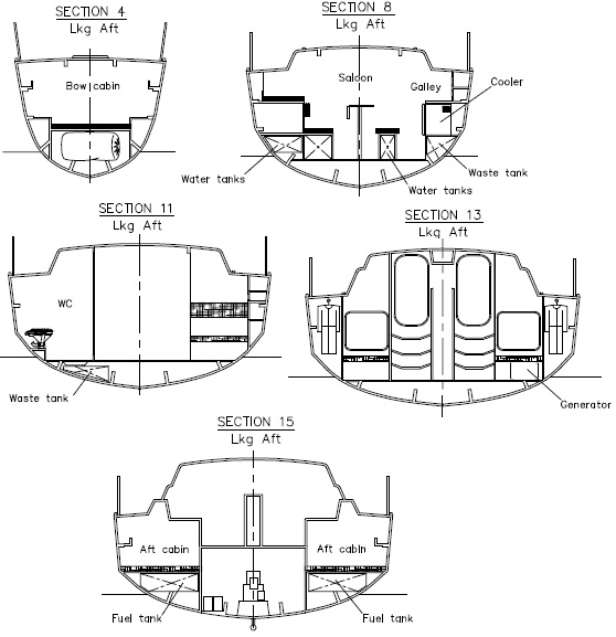 ST 48 sections